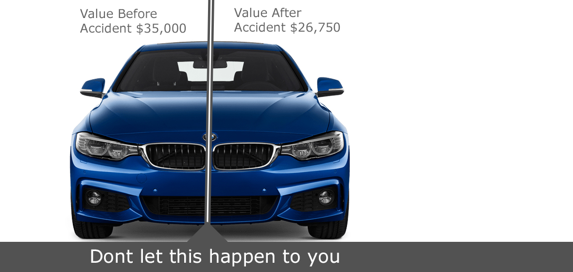 Car Value before and after Accident